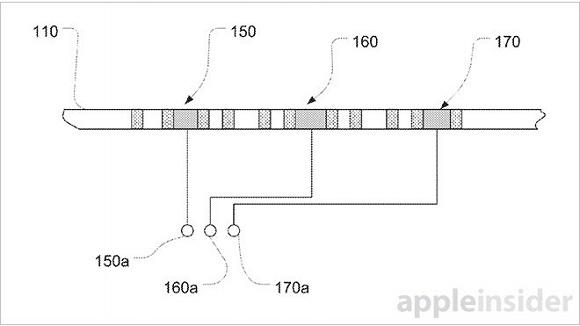 apple'dan yeni patent2