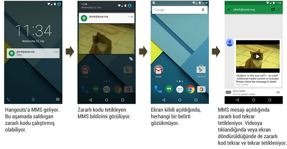 android mms