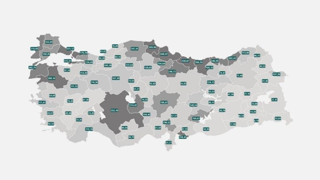 Türkiye Vaka Sayıları
